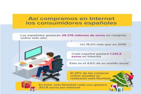 los espaoles gastarn 29376 millones de euros en compras online este ao