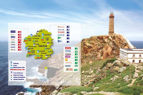 las economas gallega y asturiana crecen a diferentes velocidades durante 2017