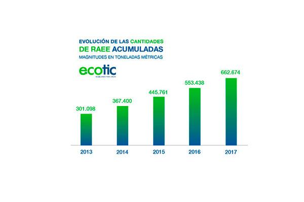 ecotic-gestiono-9000