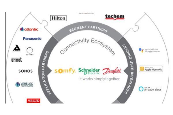 nueva alianza para crear un ecosistema de conectividad para el sector hotelero y residencial de tamao medio