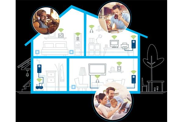 multiroom wifi kit 550 de devolo aterriza en espaa la solucin definitiva para el mejor wifi con meshcomfort