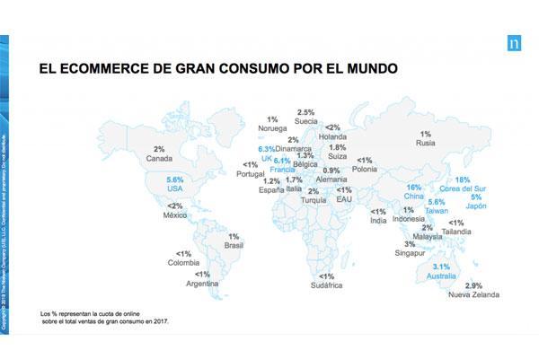 el 12 de las ventas del mercado espaol son virtuales