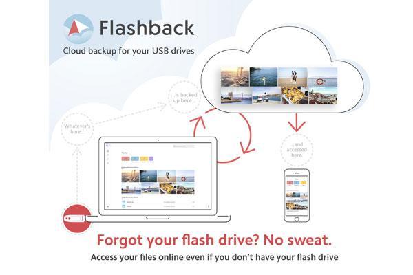 western digital ayuda al consumidor a capturar organizar y compartir su contenido personal con extrema rapidez y simplicidad