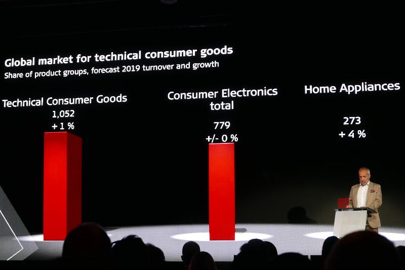 el mercado sigue creciendo liderado por los productos inteligentes