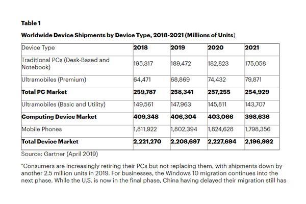 los telfonos plegables pueden alcanzar los 30 millones de unidades en 2023