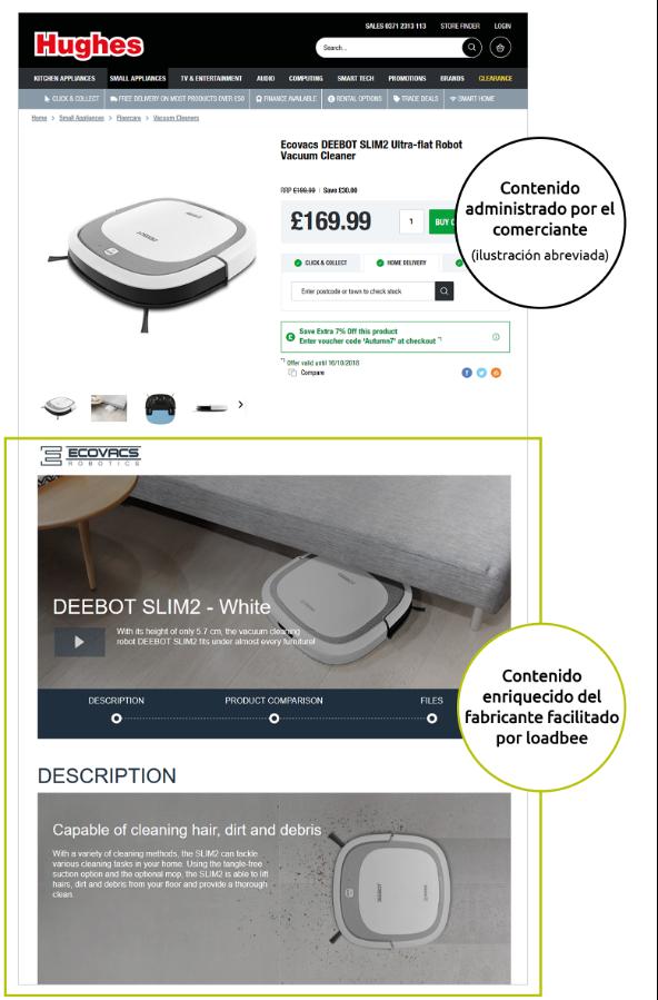 loadbee-una-plataforma-online-para-distribuidores-y-fabricantes