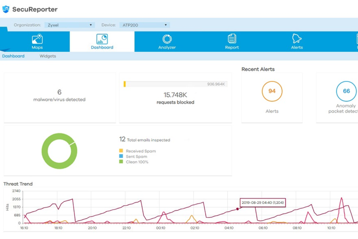 zyxel presenta nuevas funcionalidades para secureporter cloud analytics