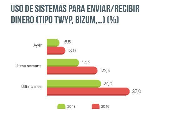 internautas_utiliza_21087_20200306123251.png (600×400)