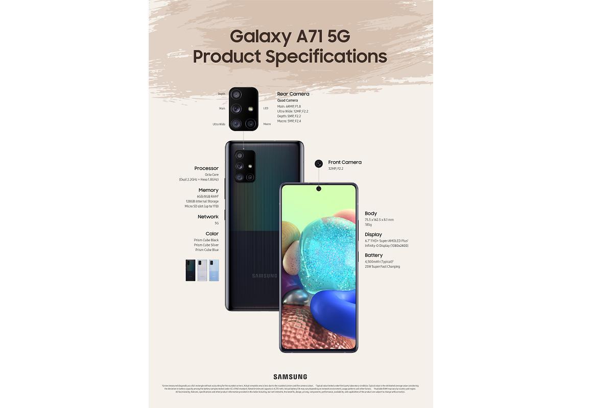 nuevos samsung galaxy a71 y galaxy a51 5g cmara cudruple y pantalla infinityo