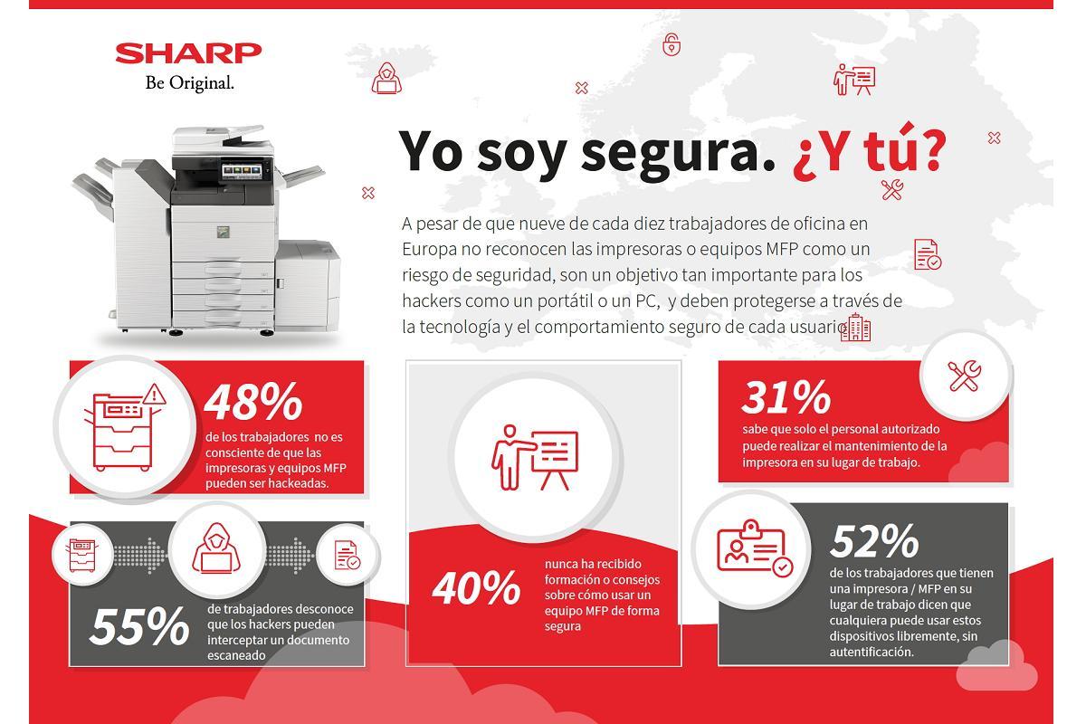 slo el 10 de los empleados son conscientes de que las impresoras multifuncin pueden ser atacadas segn sharp