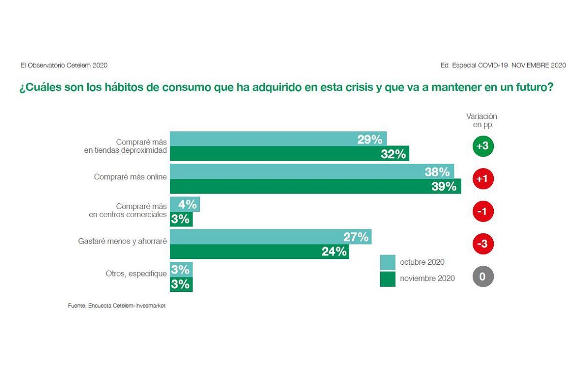 los consumidores se muestran ms comedidos en sus compras navideas