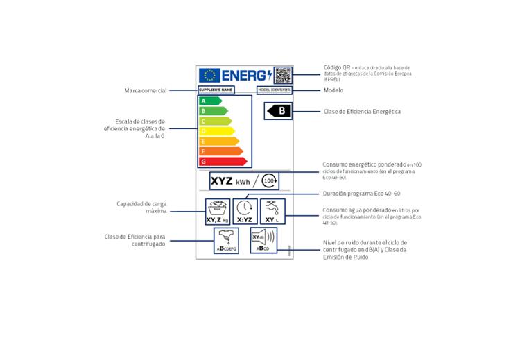 claves del nuevo etiquetado energtico para electrodomsticos por hisense