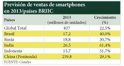 los mercados en desarrollo impulsarn el crecimiento de la venta de smartphones en 2013