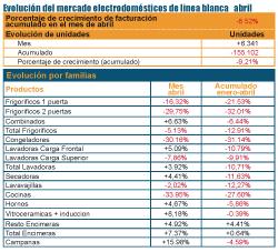 la_facturacion_de_la