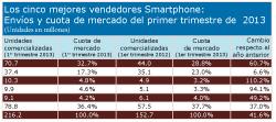 las_ventas_de_smartp