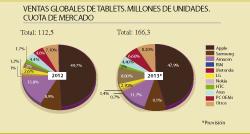 crece_el_mercado_de_