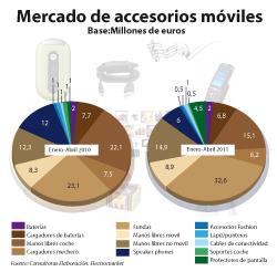 los_auriculares_y_ca