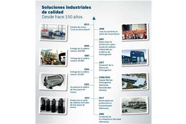 bosch celebra un siglo y medio de soluciones industriales