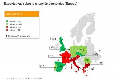 espaa cierra 2014 con gran optimismo respecto a su economa
