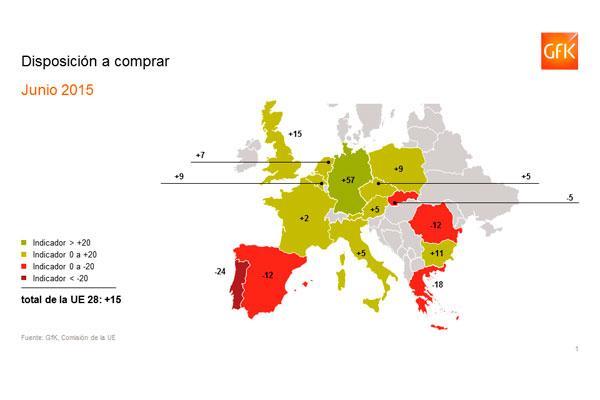 espantildea contiene el consumo a pesar de que lidera las expectativas econoacutemicas de europa