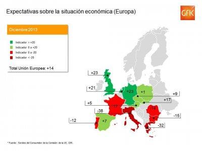 los europeos ven la recuperacin econmica cada vez ms cercana