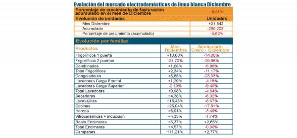 .electromarket.com/noticia/7881/acer-presenta-su-estrategia-para-2014