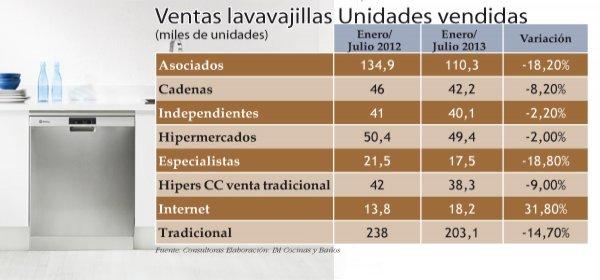 La crisis económica ha mermado el consumo de los españoles. De enero ...