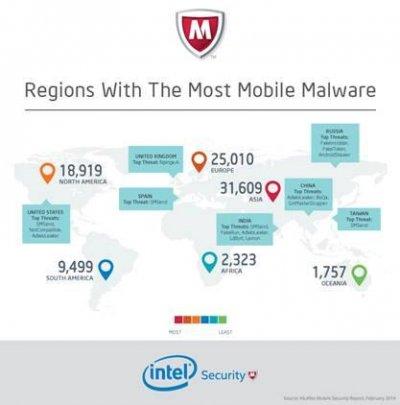el malware en dispositivos mviles casi se ha triplicado en 2013