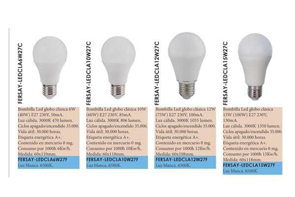 maacutexima luz y miacutenimo consumo gracias a la familia de bombillas led de fersay