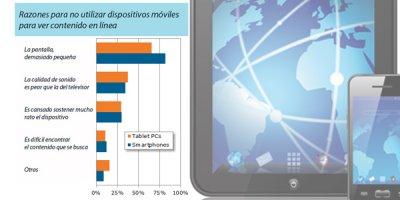 ocho de cada diez usuarios de smartphones y tabletas utilizan las apps mientras  ven la tv