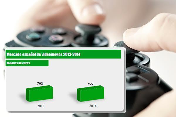 viento a favor para la industria del videojuego